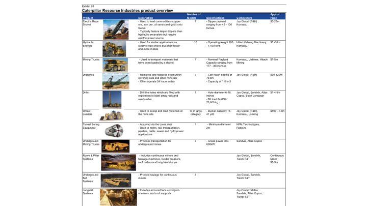 全球轮胎市场分析: 汽车轮胎和矿用轮胎为两大利润支柱
